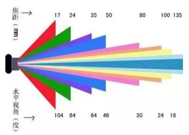 解碼雙鏡頭、五鏡頭傾斜攝影無人機